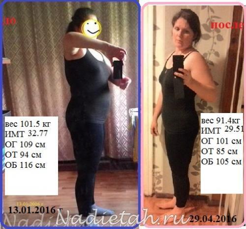 Похудеть на 10 кг за месяц без диет отзывы