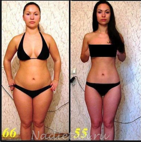 Двухнедельная диета - Диеты для похудения